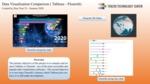 Data Visualization Comparison (Tableau - Flourish) by Hieu Tran