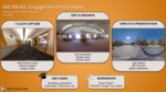 360 Media: Engage the Entire Scene by Nolan Lavender and Vy Hoang